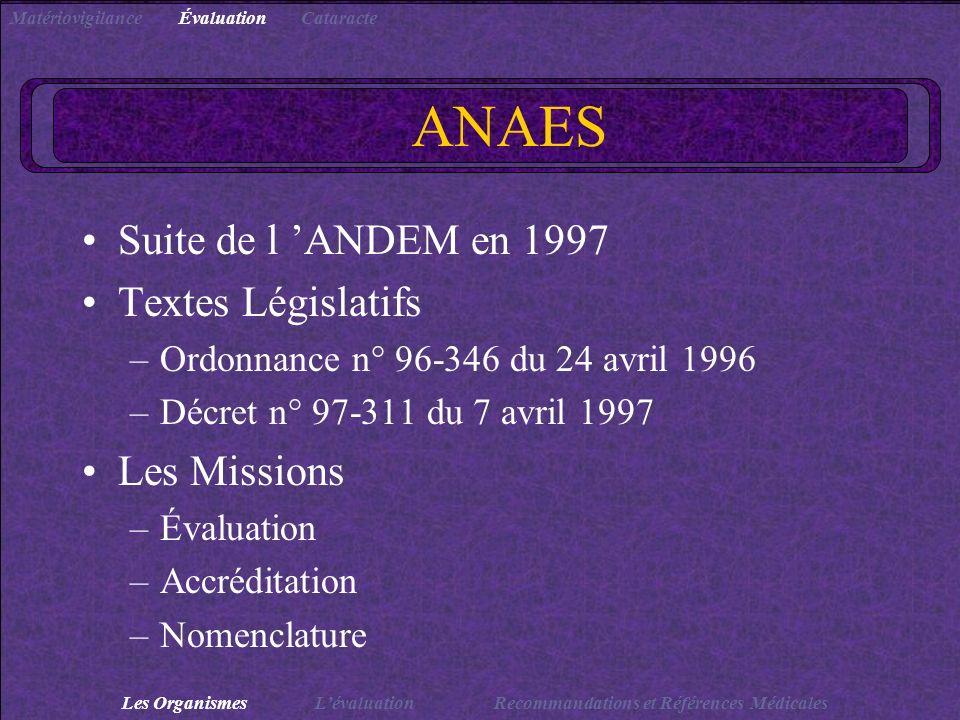 ANAES Suite de l ANDEM en 1997 Textes Législatifs –Ordonnance n° 96-346 du 24 avril 1996 –Décret n° 97-311 du 7 avril 1997 Les Missions –Évaluation –A