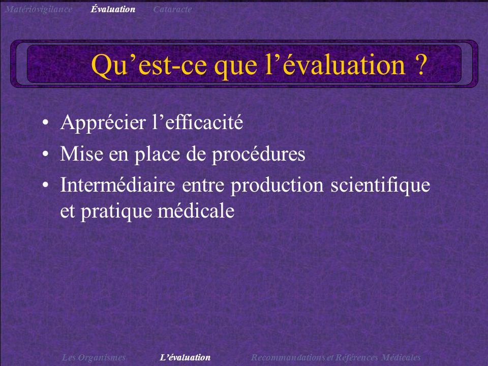 Quest-ce que lévaluation ? Apprécier lefficacité Mise en place de procédures Intermédiaire entre production scientifique et pratique médicale Les Orga