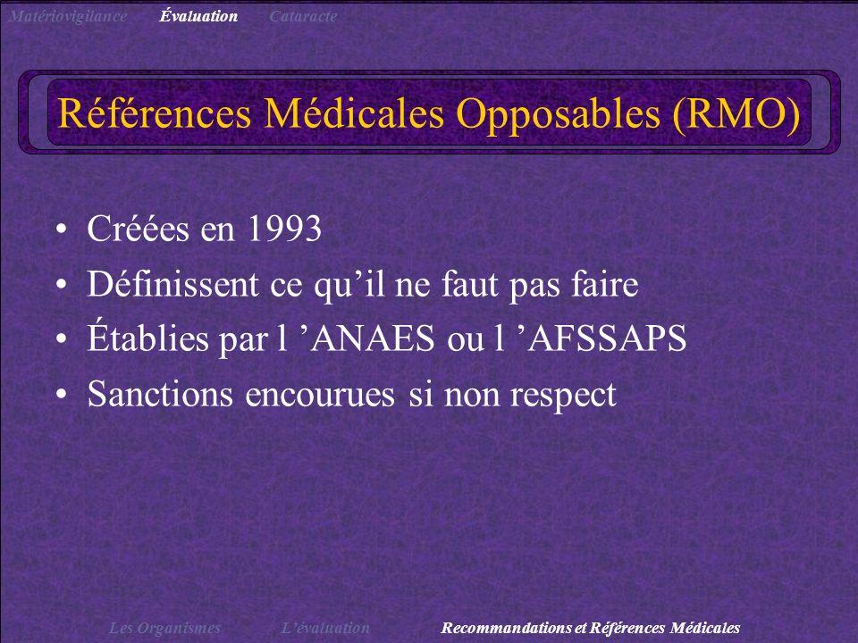 Références Médicales Opposables (RMO) Créées en 1993 Définissent ce quil ne faut pas faire Établies par l ANAES ou l AFSSAPS Sanctions encourues si no