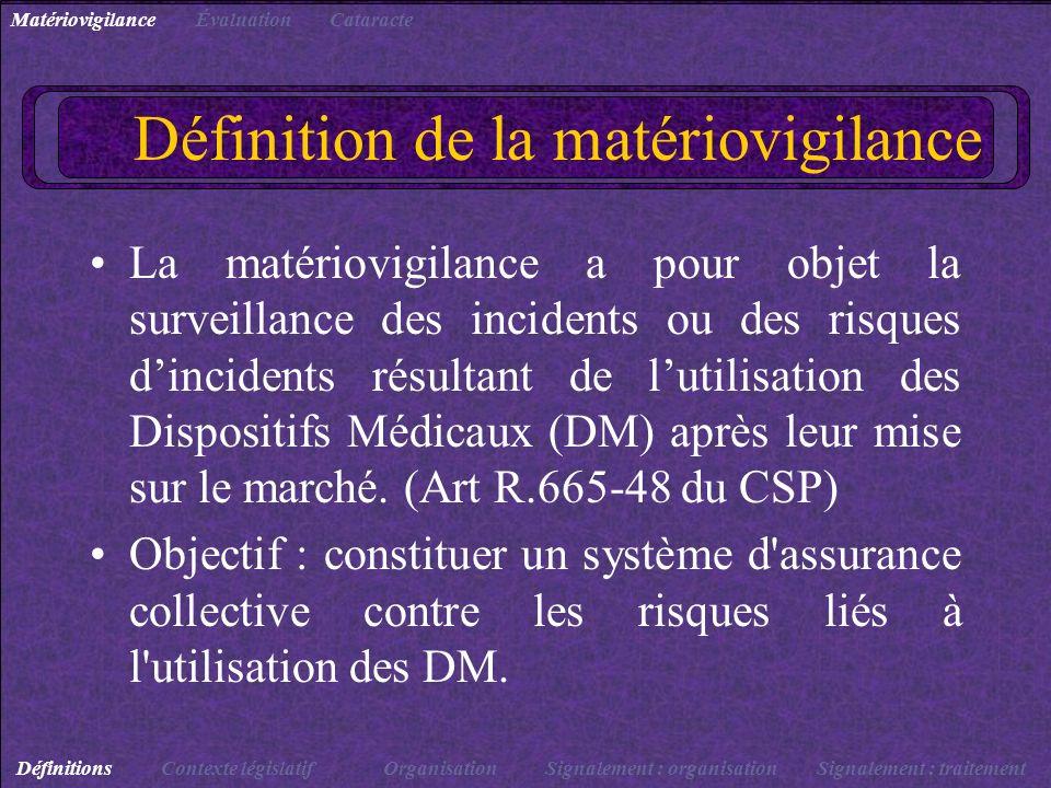 Définition de la matériovigilance La matériovigilance a pour objet la surveillance des incidents ou des risques dincidents résultant de lutilisation d