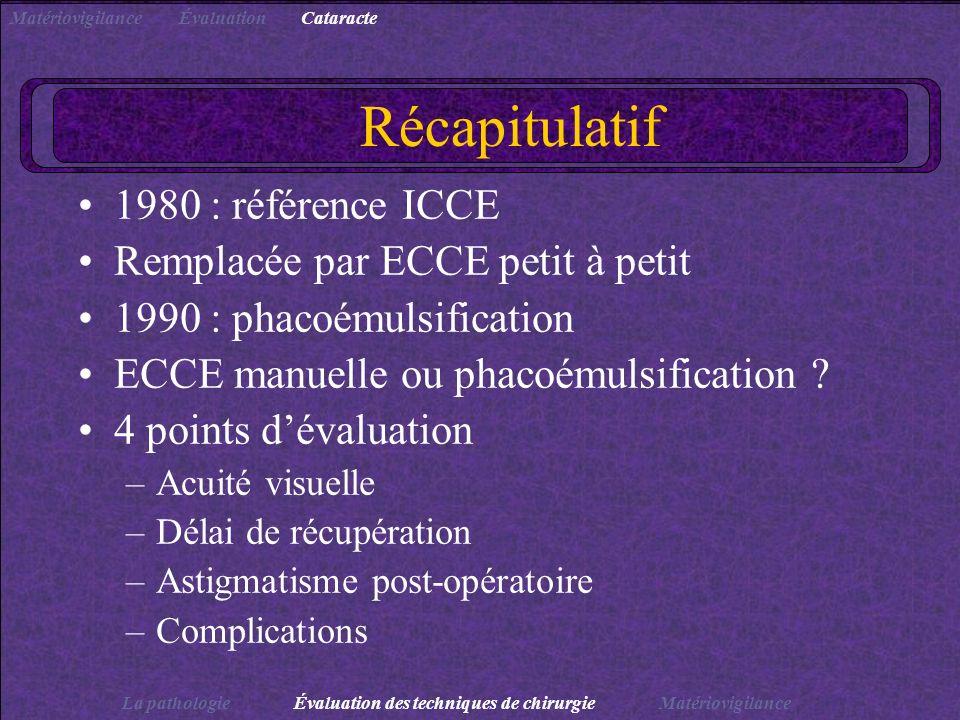 Récapitulatif 1980 : référence ICCE Remplacée par ECCE petit à petit 1990 : phacoémulsification ECCE manuelle ou phacoémulsification ? 4 points dévalu
