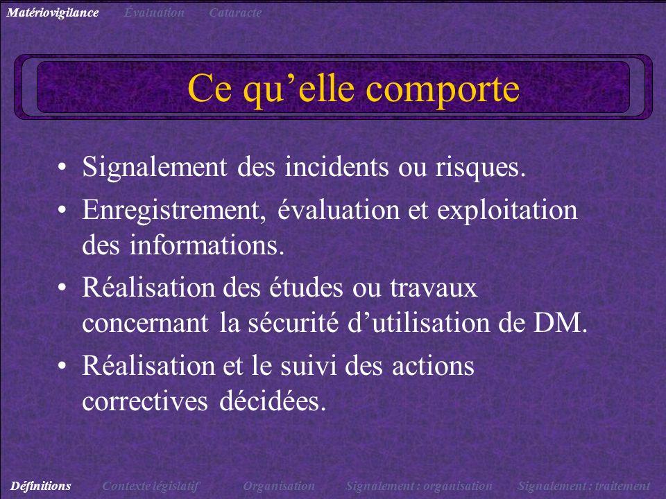 Ce quelle comporte Signalement des incidents ou risques. Enregistrement, évaluation et exploitation des informations. Réalisation des études ou travau