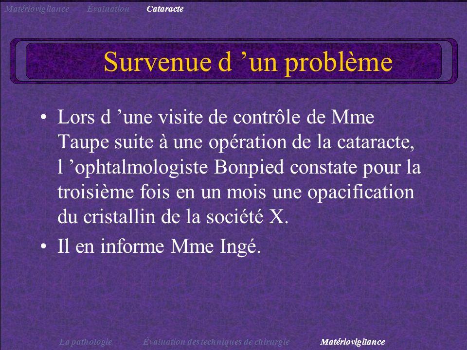 Survenue d un problème Lors d une visite de contrôle de Mme Taupe suite à une opération de la cataracte, l ophtalmologiste Bonpied constate pour la tr