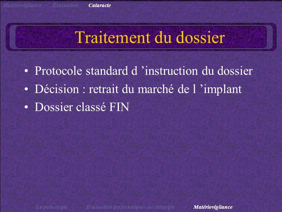 Traitement du dossier Protocole standard d instruction du dossier Décision : retrait du marché de l implant Dossier classé FIN CataracteÉvaluationMaté