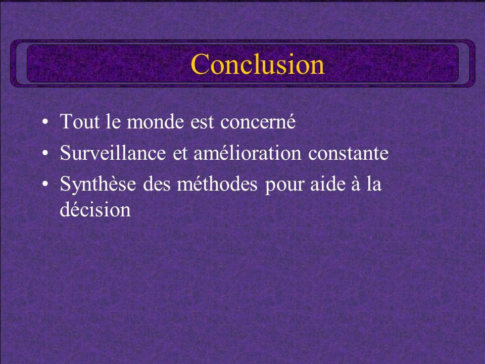 Conclusion Tout le monde est concerné Surveillance et amélioration constante Synthèse des méthodes pour aide à la décision