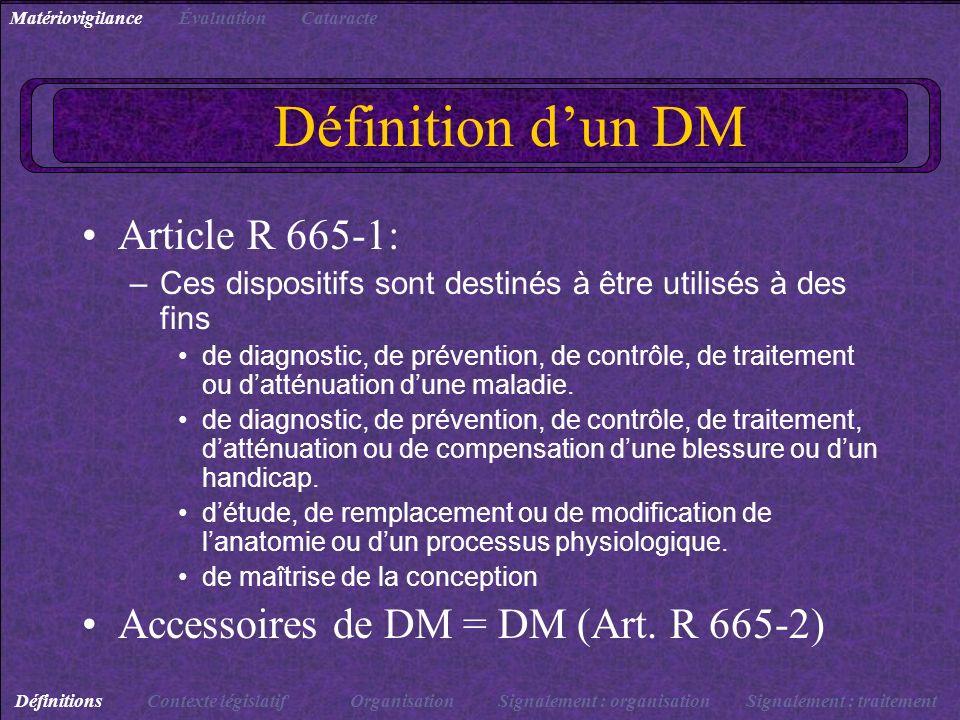 Définition dun DM Article R 665-1: –Ces dispositifs sont destinés à être utilisés à des fins de diagnostic, de prévention, de contrôle, de traitement