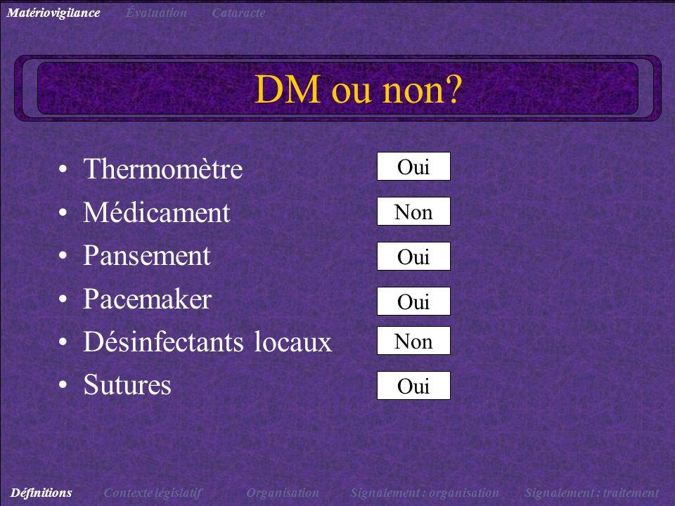DM ou non? Thermomètre Médicament Pansement Pacemaker Désinfectants locaux Sutures Oui Non Oui Non Oui DéfinitionsContexte législatifOrganisationSigna
