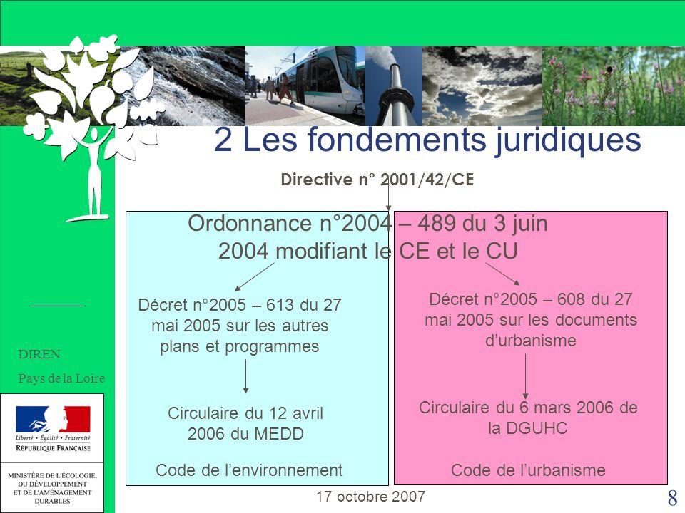 8 2 Les fondements juridiques Directive n° 2001/42/CE Ordonnance n°2004 – 489 du 3 juin 2004 modifiant le CE et le CU Décret n°2005 – 613 du 27 mai 2005 sur les autres plans et programmes Décret n°2005 – 608 du 27 mai 2005 sur les documents durbanisme Circulaire du 12 avril 2006 du MEDD Circulaire du 6 mars 2006 de la DGUHC Code de lenvironnementCode de lurbanisme 2 Les fondements juridiques 17 octobre 2007 DIREN Pays de la Loire