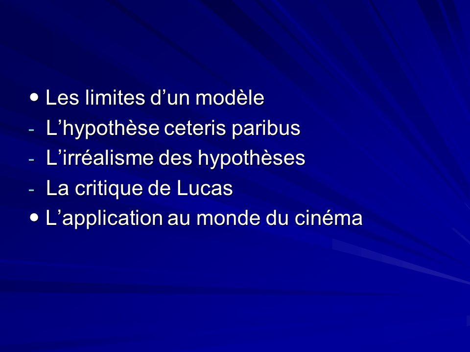 Les limites dun modèle Les limites dun modèle - Lhypothèse ceteris paribus - Lirréalisme des hypothèses - La critique de Lucas Lapplication au monde d
