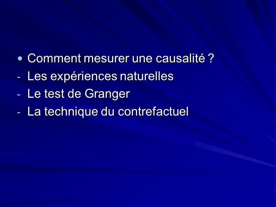 Comment mesurer une causalité ? Comment mesurer une causalité ? - Les expériences naturelles - Le test de Granger - La technique du contrefactuel