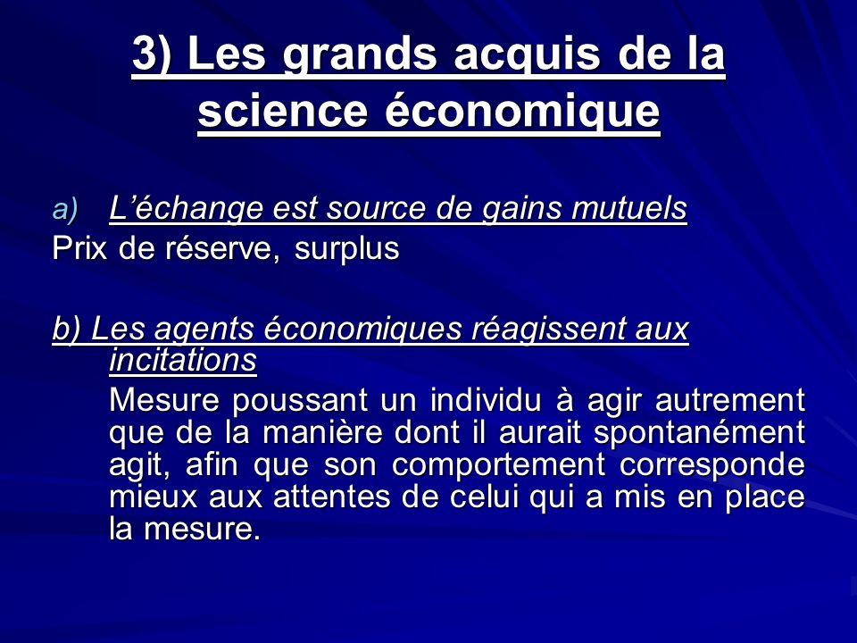 3) Les grands acquis de la science économique a) Léchange est source de gains mutuels Prix de réserve, surplus b) Les agents économiques réagissent au