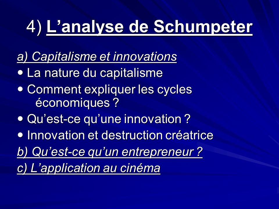 4) Lanalyse de Schumpeter a) Capitalisme et innovations La nature du capitalisme La nature du capitalisme Comment expliquer les cycles économiques ? C