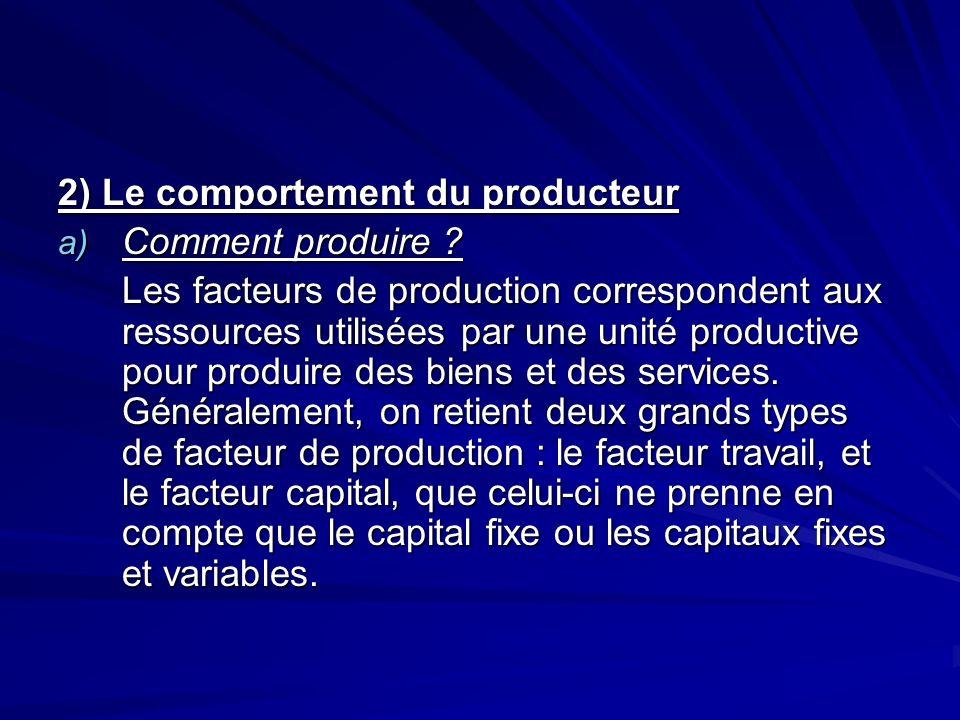 2) Le comportement du producteur a) Comment produire ? Les facteurs de production correspondent aux ressources utilisées par une unité productive pour