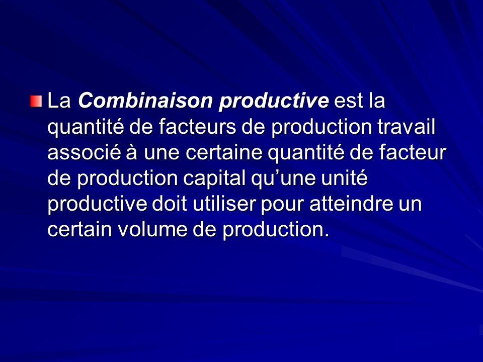 La Combinaison productive est la quantité de facteurs de production travail associé à une certaine quantité de facteur de production capital quune uni