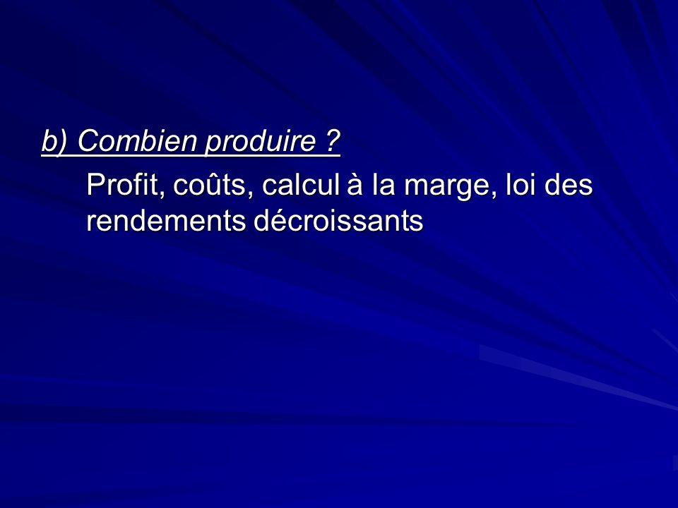 b) Combien produire ? Profit, coûts, calcul à la marge, loi des rendements décroissants