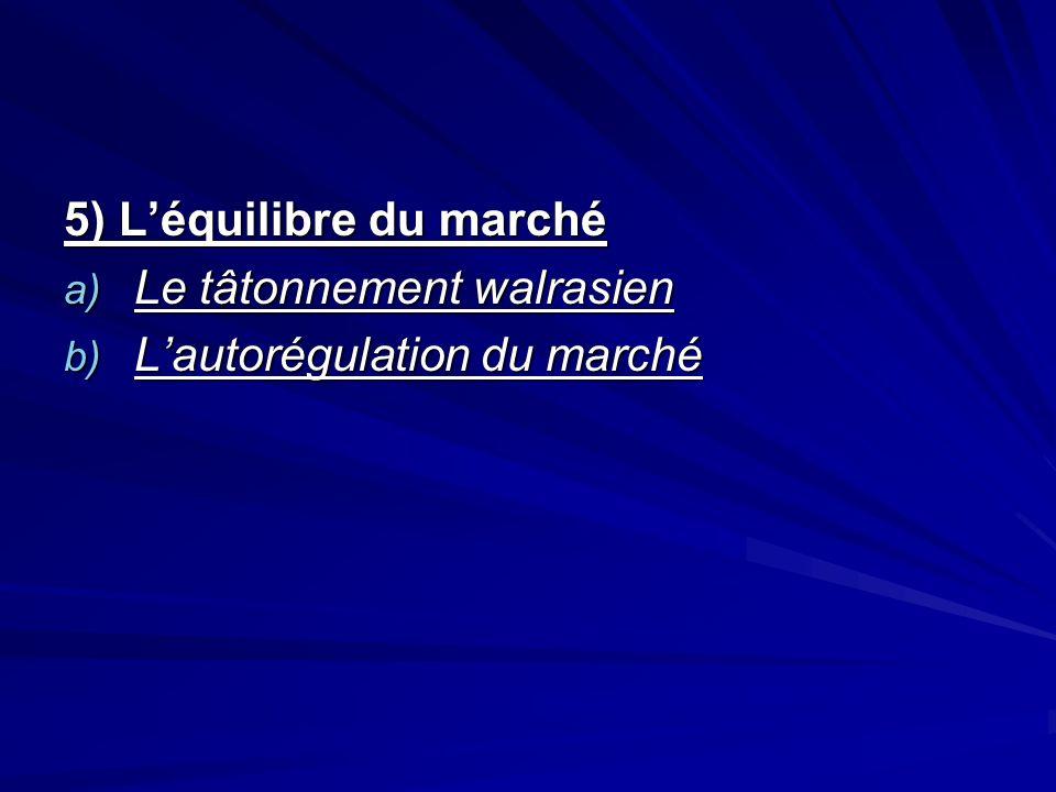 5) Léquilibre du marché a) Le tâtonnement walrasien b) Lautorégulation du marché
