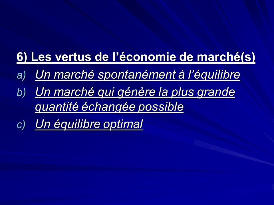 6) Les vertus de léconomie de marché(s) a) Un marché spontanément à léquilibre b) Un marché qui génère la plus grande quantité échangée possible c) Un