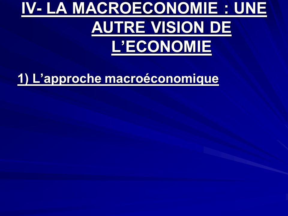 IV- LA MACROECONOMIE : UNE AUTRE VISION DE LECONOMIE 1) Lapproche macroéconomique