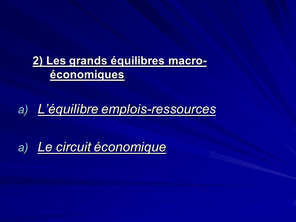 2) Les grands équilibres macro- économiques a) Léquilibre emplois-ressources a) Le circuit économique