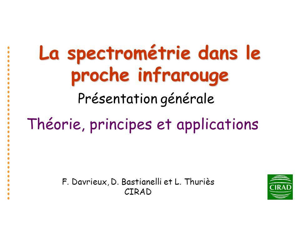 La spectrométrie dans le proche infrarouge Présentation générale Théorie, principes et applications F. Davrieux, D. Bastianelli et L. Thuriès CIRAD