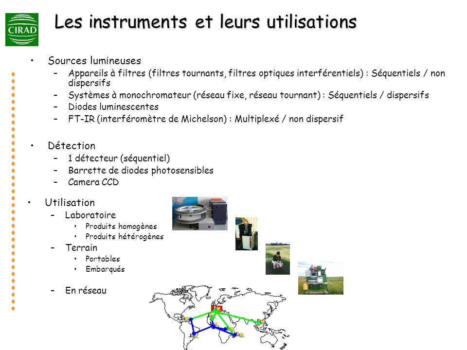 Les instruments et leurs utilisations Sources lumineuses –Appareils à filtres (filtres tournants, filtres optiques interférentiels) : Séquentiels / no