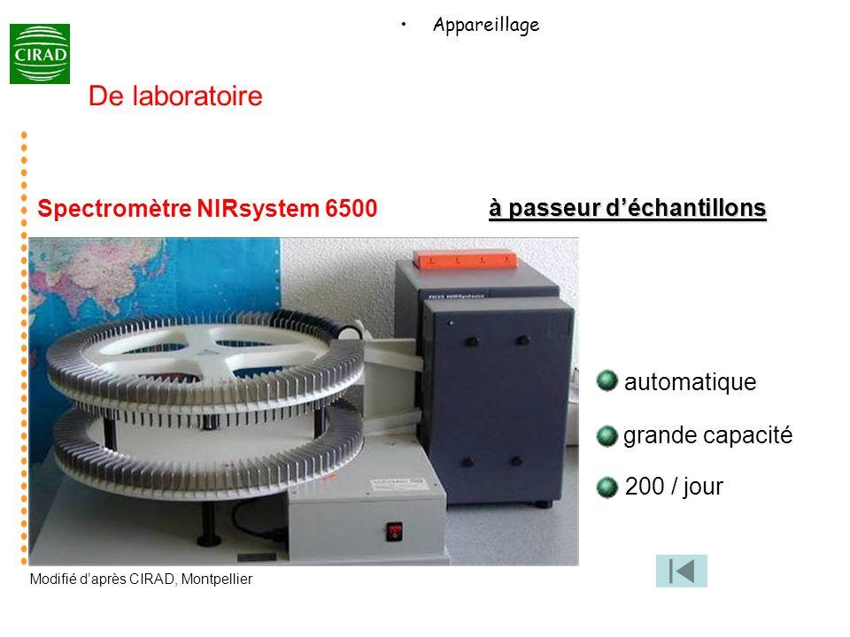Spectromètre NIRsystem 6500 à passeur déchantillons automatique grande capacité Modifié daprès CIRAD, Montpellier 200 / jour De laboratoire Appareilla
