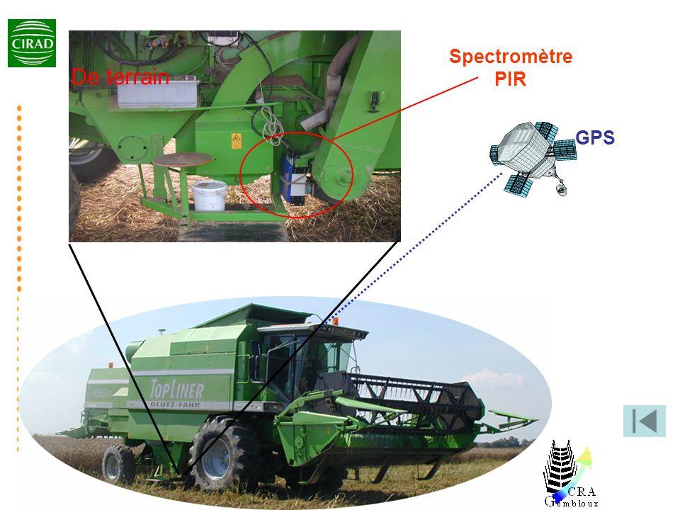 Spectromètre PIR GPS De terrain