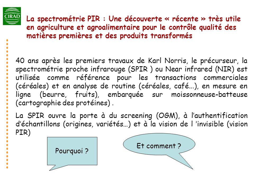La spectrométrie PIR : Une découverte « récente » très utile en agriculture et agroalimentaire pour le contrôle qualité des matières premières et des