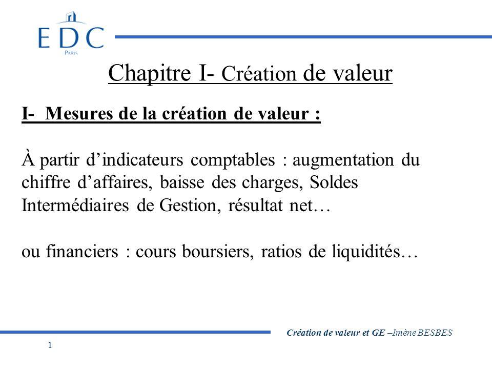 Création de valeur et GE –Imène BESBES 1 Chapitre I- Création de valeur I- Mesures de la création de valeur : À partir dindicateurs comptables : augme