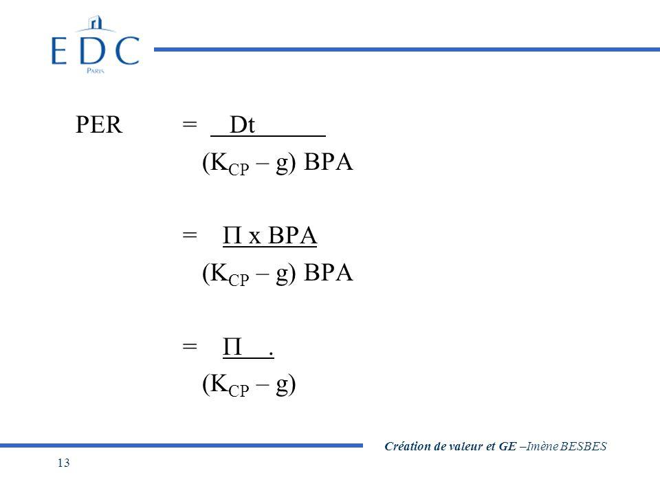Création de valeur et GE –Imène BESBES 13 PER = Dt (K CP – g) BPA = x BPA (K CP – g) BPA =. (K CP – g)