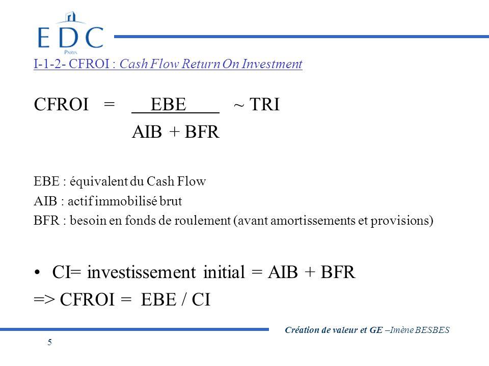 Création de valeur et GE –Imène BESBES 5 I-1-2- CFROI : Cash Flow Return On Investment CFROI = EBE ~ TRI AIB + BFR EBE : équivalent du Cash Flow AIB :