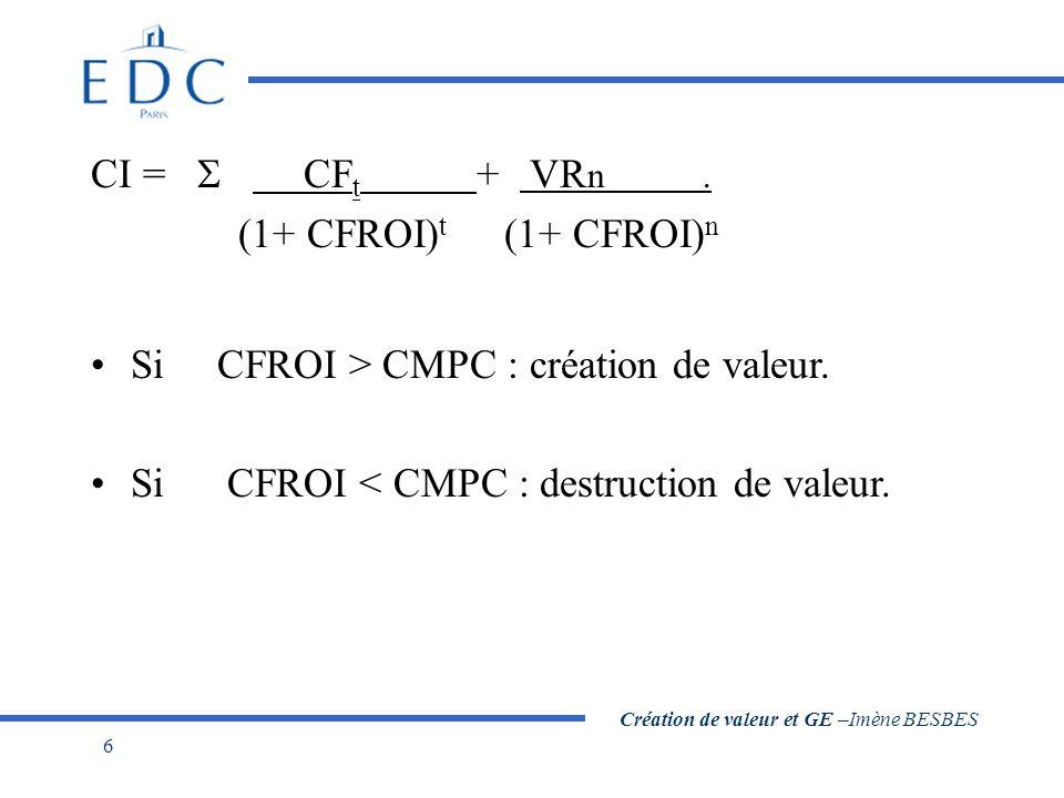 Création de valeur et GE –Imène BESBES 6 CI = CF t + VR n. (1+ CFROI) t (1+ CFROI) n Si CFROI > CMPC : création de valeur. Si CFROI < CMPC : destructi