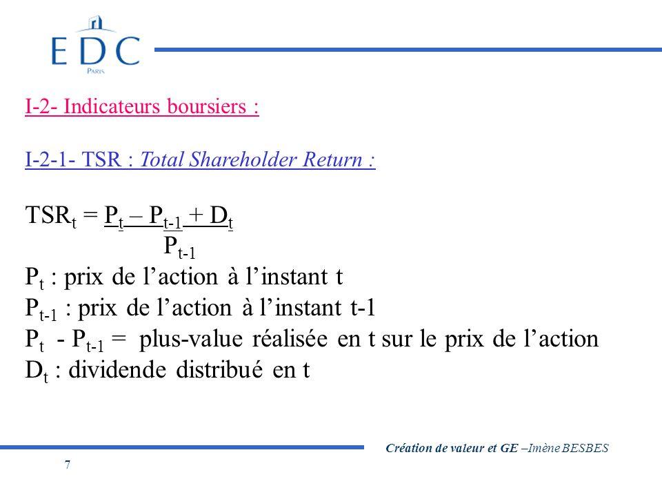 Création de valeur et GE –Imène BESBES 7 I-2- Indicateurs boursiers : I-2-1- TSR : Total Shareholder Return : TSR t = P t – P t-1 + D t P t-1 P t : pr