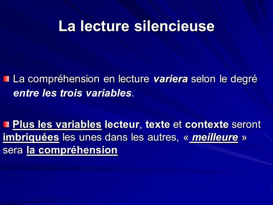 La lecture silencieuse La compréhension en lecture variera selon le degré La compréhension en lecture variera selon le degré entre les trois variables