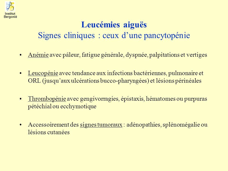 Leucémies aiguës Signes biologiques : pancytopénie + syndrome tumoral Anémie –Anémie centrale, normochrome et normocytaire –Réticulocytose basse (inférieure à 1% soit 50 G/l) Leucopénie –Granulopénie à moins de 0.5 G/l responsable des infections –Leucoblastose définissant la leucémie Thrombopénie centrale –Hémorragipare à moins de 20 G/l Institut Bergonié