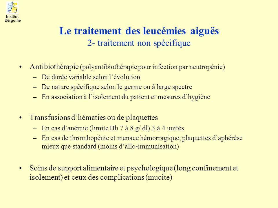 Syndromes lymphoprolifératifs 2- myélome multiple : traitement Traitement spécifique dépend de lâge –Chimiothérapie de réduction de la tumeur Évaluée sur la baisse des Ig dans le sérum: dosages itérative Évaluée sur la baisse de la protéinurie BJ ou la normalisation de la calcémie –Autogreffe de la moelle après stimulation (GCSF) et recueil des cellules souches de la moelle (- 65 ans) –Chimiothérapie au long cours pour personnes âgées ou si rechutes –Agents anti-angiogènes : Thalidomide et Lénalidomide –Antiprotéasome : Vélcade® Traitement non spécifique : concomitant et fondamental –Traitement de la douleur : antalgiques, chirurgie, radiothérapie, cimentoplastie –Traitement de lhypercalcémie : hydratation, diphosponates, corticothérapie –Traitement de linsuffisance rénale –Traitement de linsuffisance médullaire (transfusions ou érythropoïètine, antibiotiques non néphrotoxiques) Institut Bergonié
