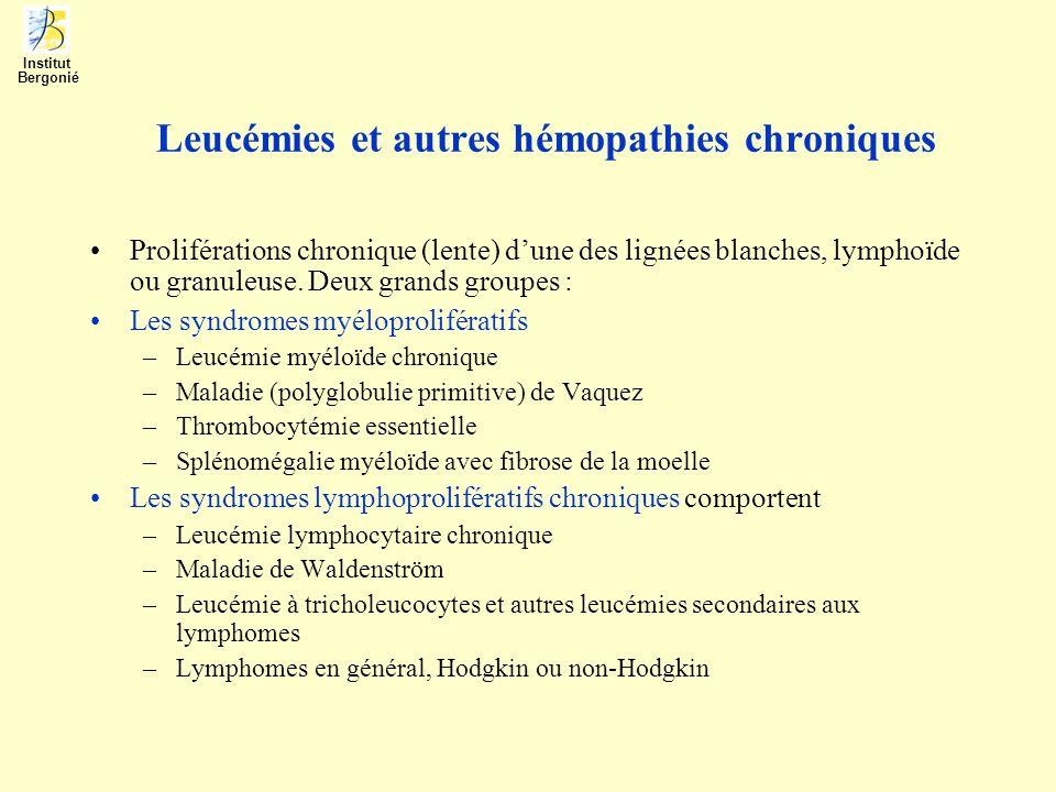 Syndromes lymphoprolifératifs 3- autres maladies leucémiques Maladie de Waldenström –Entre LLC et Myélome : prolifération cellules lympho-plasmocytaire dans la moelle et sécrétion dIgM, maladie des personnes plutôt âgées Rend le sang visqueux, possibilité du syndrome dhyperviscosité Traitement dépend du taux des IgM, peut rester sans traitement –Chimiothérapie au long cours compatible avec une vie normale Leucémie à tricholeucocytes (lymphocytes chevelus) –Maladie rare, se traite relativement bien avec interféron ou chimiothérapie adaptée Autres leucémies secondaires aux lymphomes chroniques –Traitées selon la maladie dorigine Institut Bergonié