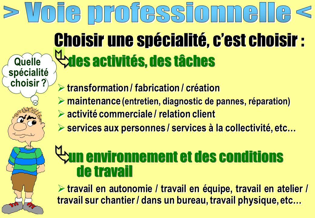 Choisir une spécialité, cest choisir : un environnement et des conditions de travail transformation / fabrication / création maintenance (entretien, d