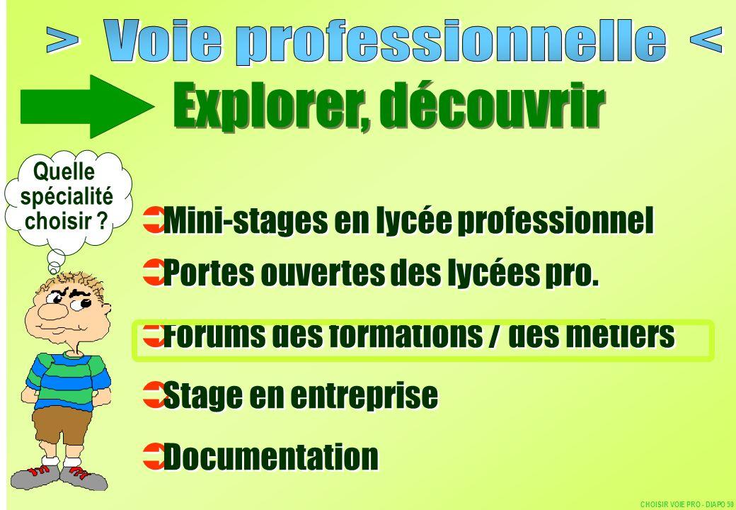 Explorer, découvrir Mini-stages en lycée professionnel Portes ouvertes des lycées pro. Forums des formations / des métiers Stage en entreprise Documen