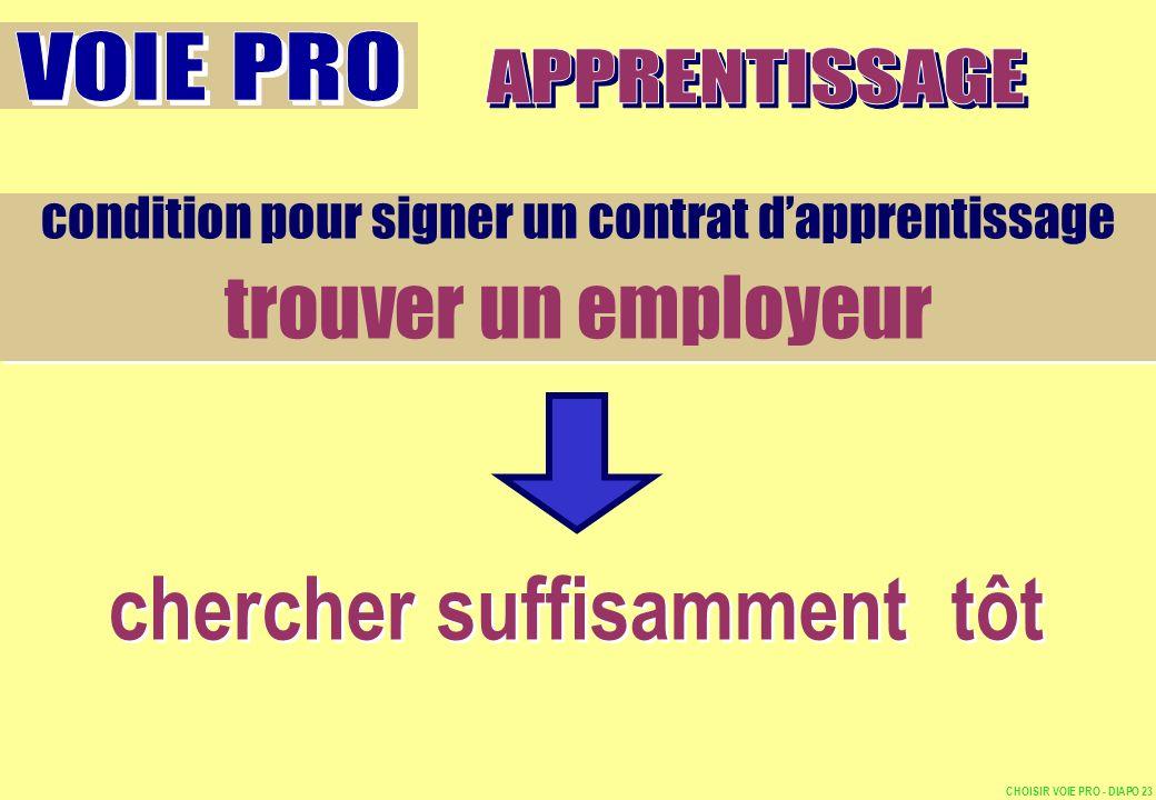 condition pour signer un contrat dapprentissage trouver un employeur condition pour signer un contrat dapprentissage trouver un employeur chercher suf