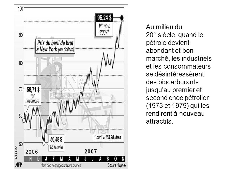 Au milieu du 20° siècle, quand le pétrole devient abondant et bon marché, les industriels et les consommateurs se désintéressèrent des biocarburants jusquau premier et second choc pétrolier (1973 et 1979) qui les rendirent à nouveau attractifs.