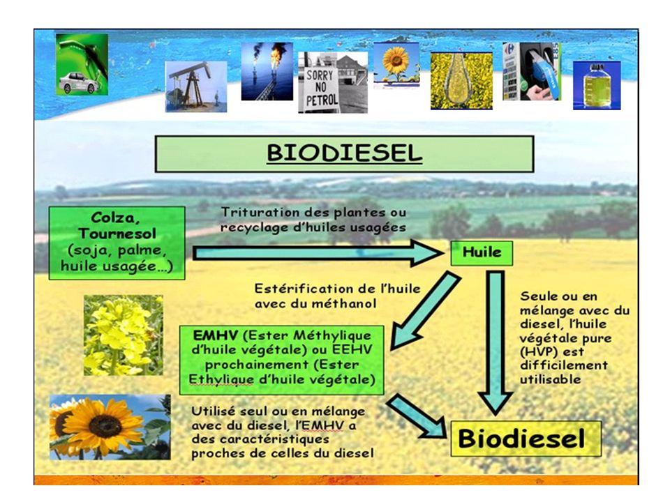 Le bio éthanol/E85 coûte 0.84 le litre en moyenne.
