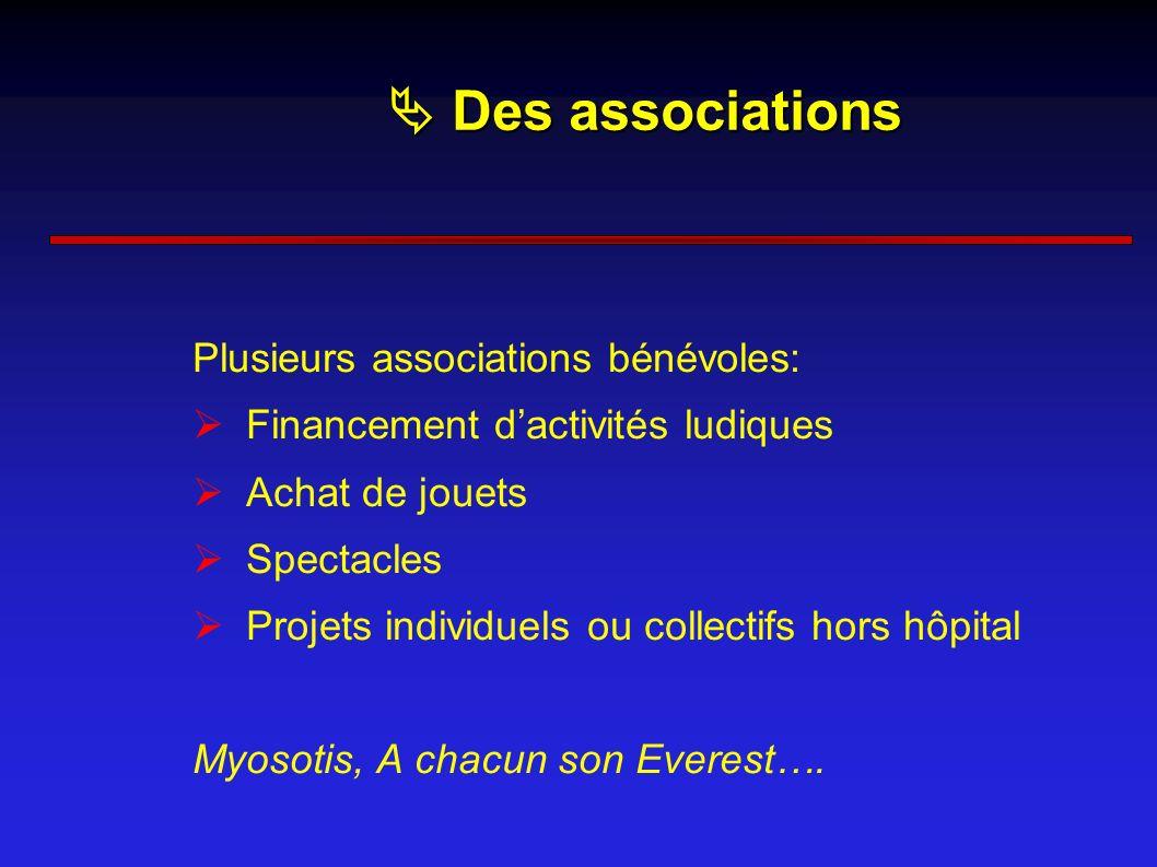 Plusieurs associations bénévoles: Financement dactivités ludiques Achat de jouets Spectacles Projets individuels ou collectifs hors hôpital Myosotis,