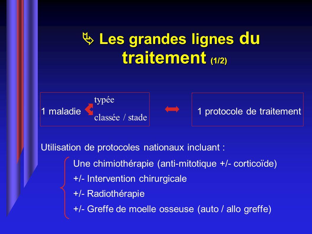 1 maladie1 protocole de traitement Utilisation de protocoles nationaux incluant : Une chimiothérapie (anti-mitotique +/- corticoïde) +/- Intervention