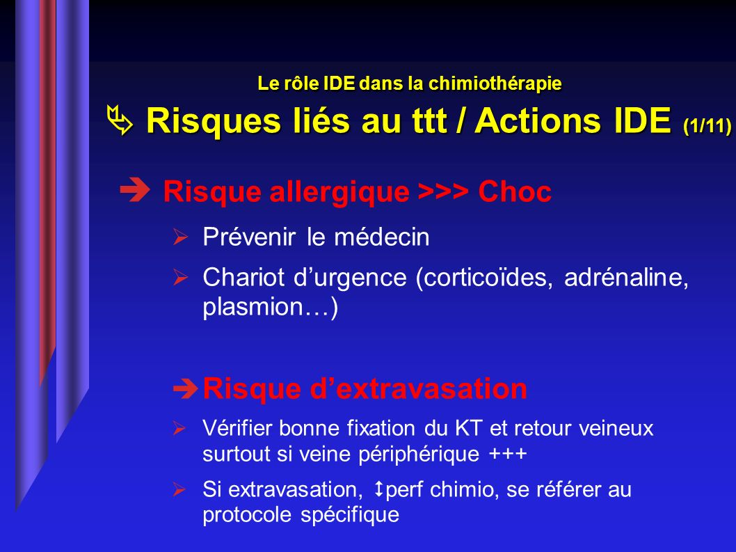 Risque allergique >>> Choc Prévenir le médecin Chariot durgence (corticoïdes, adrénaline, plasmion…) Risque dextravasation Vérifier bonne fixation du