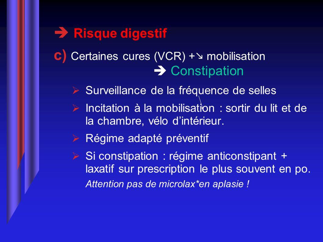 Risque digestif c) Certaines cures (VCR) + mobilisation Constipation Surveillance de la fréquence de selles Incitation à la mobilisation : sortir du l