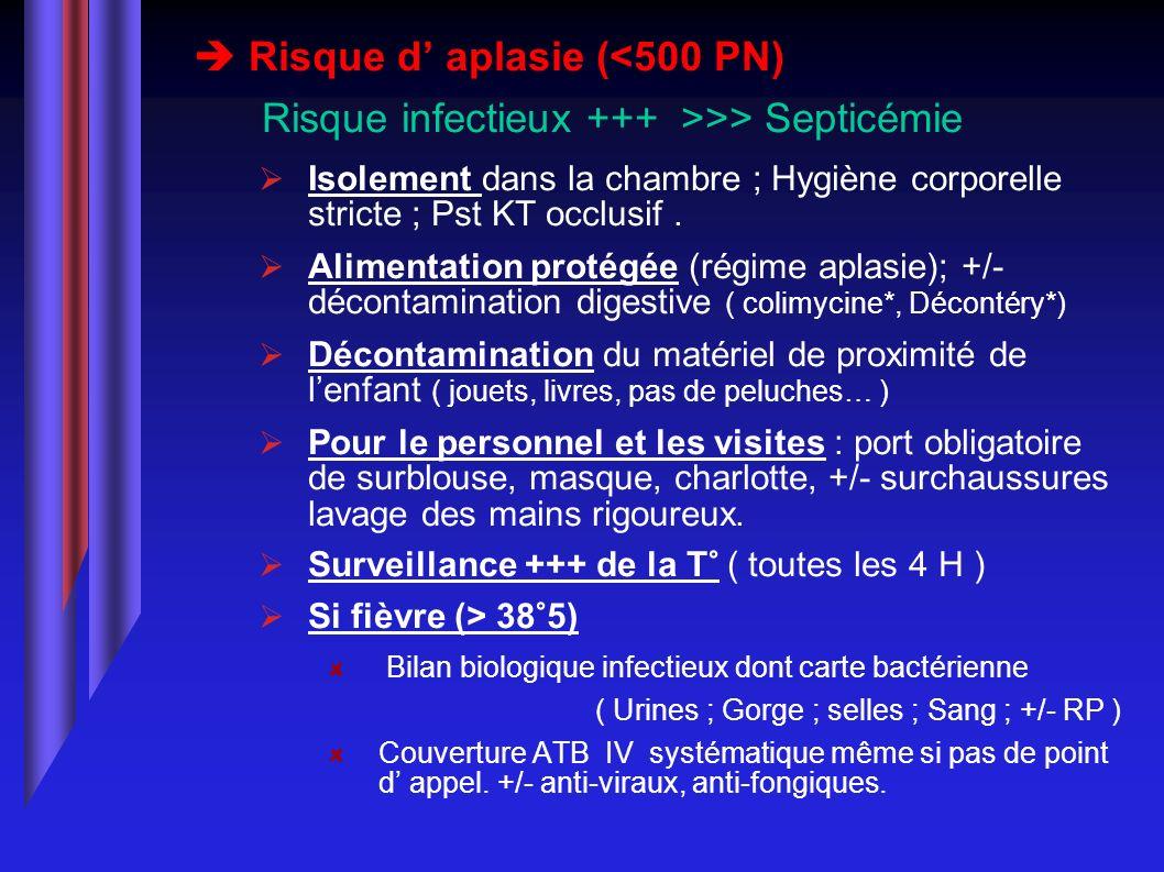 Risque d aplasie (<500 PN) Risque infectieux +++ >>> Septicémie Isolement dans la chambre ; Hygiène corporelle stricte ; Pst KT occlusif. Alimentation