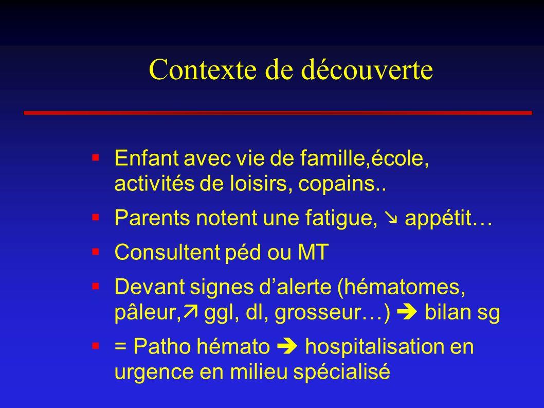 Autogreffe :- Neuroblastome stade IV - Sarcome dEwing - Rhabdomyosarcome métastatique - Rechute de tumeur solide - LAM Allogreffe : - LAM - LAL groupe C - Rechute de LAL - Aplasie médullaire Lautogreffe et lallogreffe Indications