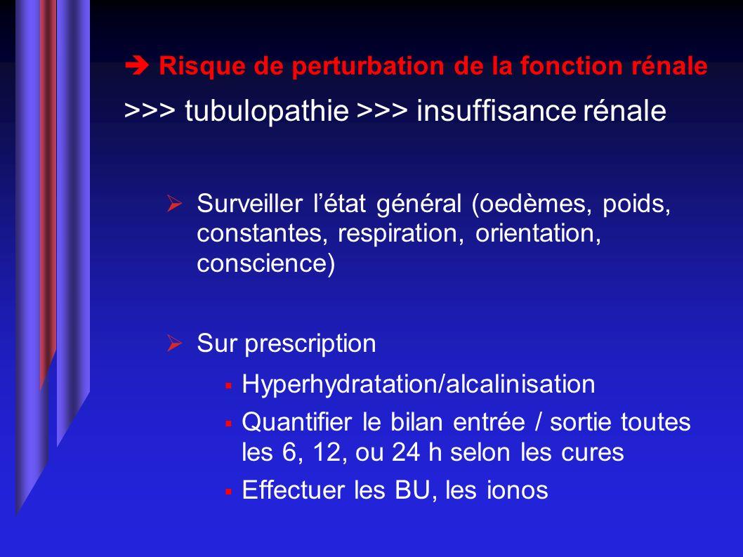 Risque de perturbation de la fonction rénale >>> tubulopathie >>> insuffisance rénale Surveiller létat général (oedèmes, poids, constantes, respiratio