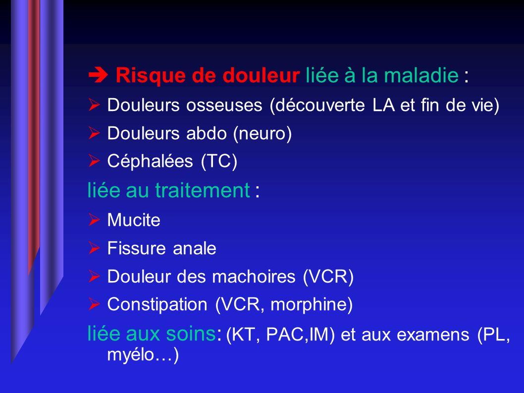 Risque de douleur liée à la maladie : Douleurs osseuses (découverte LA et fin de vie) Douleurs abdo (neuro) Céphalées (TC) liée au traitement : Mucite